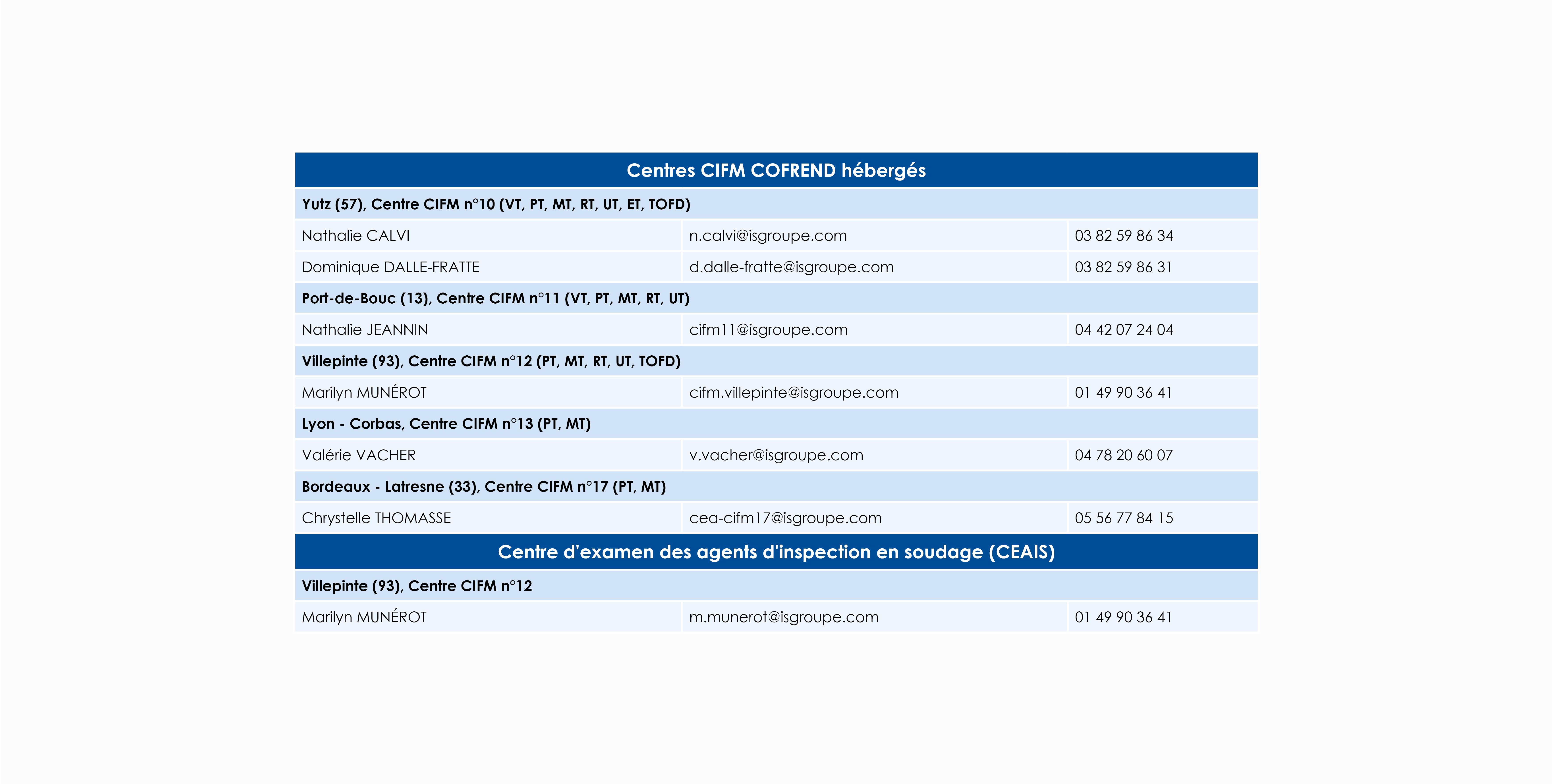 tableau certification des personnels_v2-2